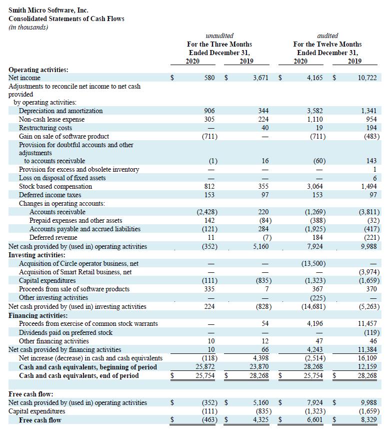 Q4 2020 Cash Flows