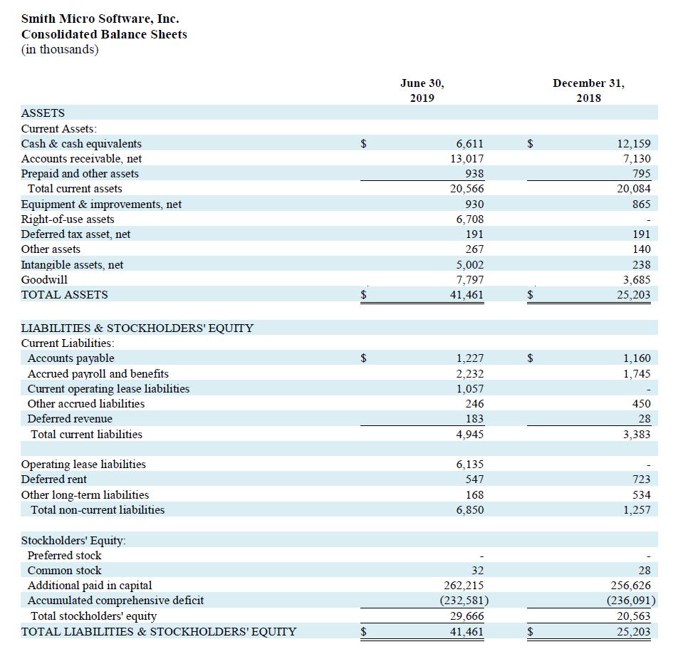 q2-2019-balance-sheets