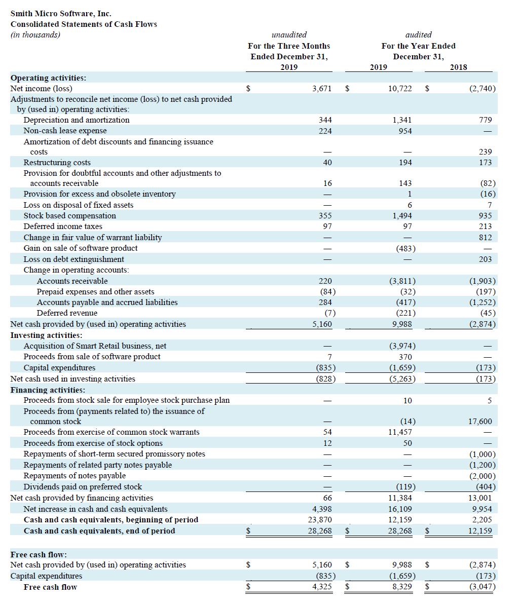 Q4 2019 Cash Flows
